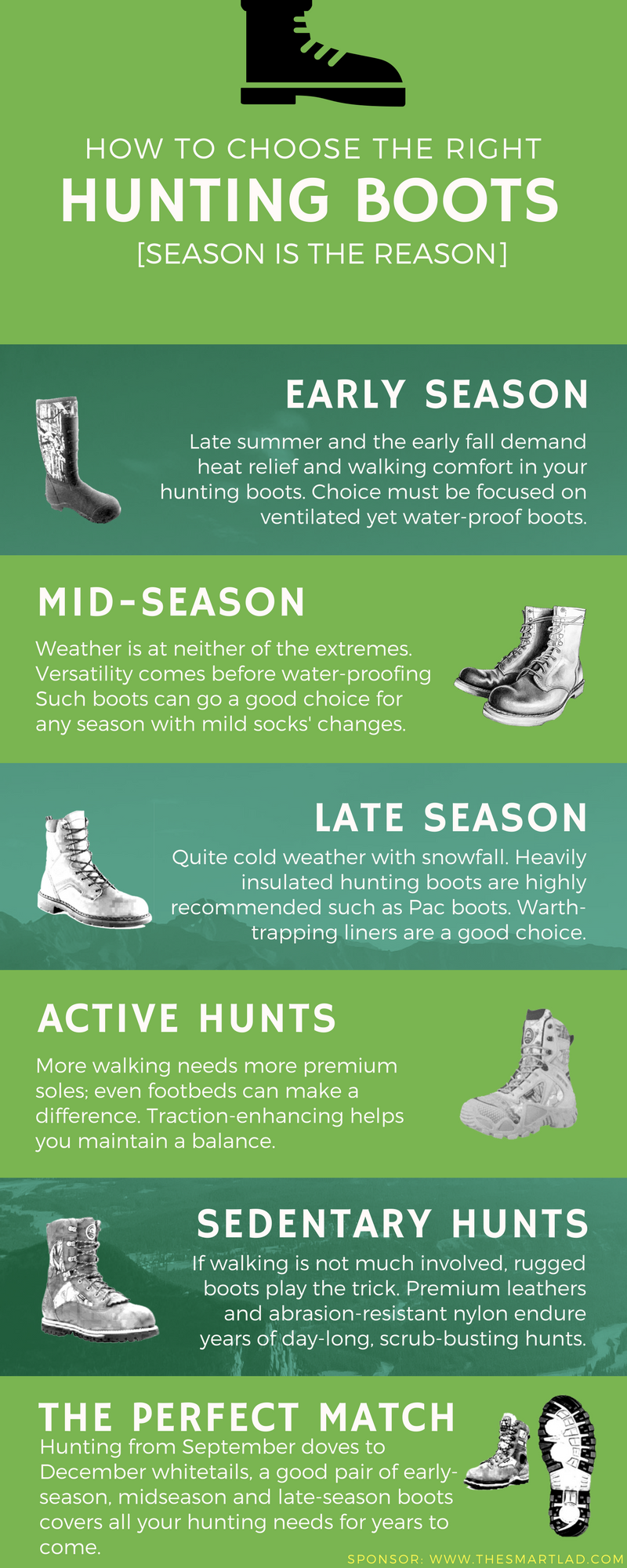 choose the right hunting boots